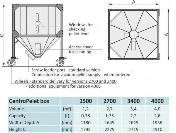 centropelet box tablica