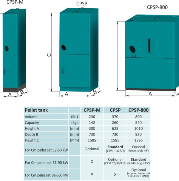 cpsp-dimensions-eng